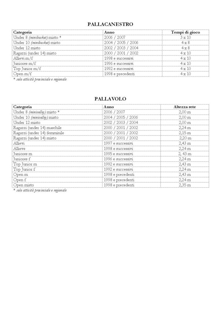 CATEGORIE DI ETA 2013_14-page-006