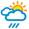 meteo variabile pioggia_sole