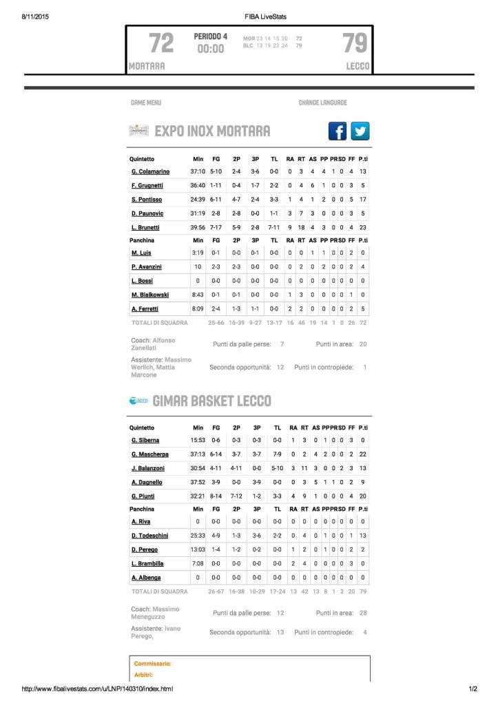 FIBA LiveStats-001