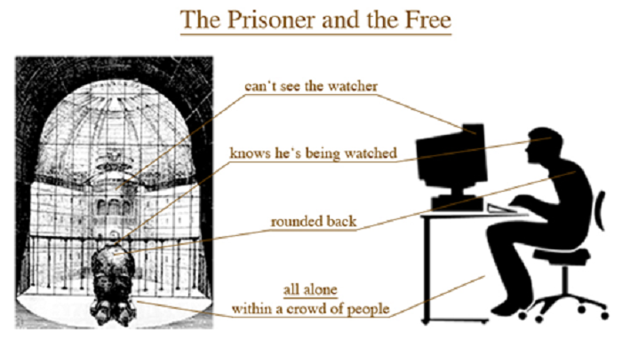 prigioniero-panopticon-pc