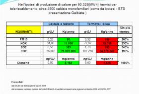 emissioni_coordinamento_rifiuti_zero