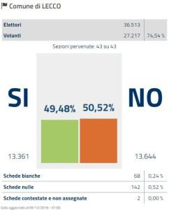 referendum-scrutinio-lecco