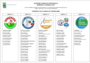 elezioni-provinciali-manifesto-liste