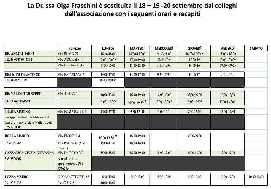 disturbo - sostitui medici Fraschini