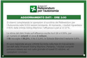 referendum cartello 37 percento