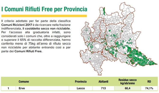 ricicloni 2017 ERVE Rifiuti free OK