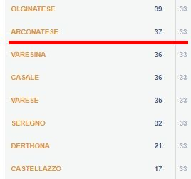 classifica Olginatese 8 aprile (1)