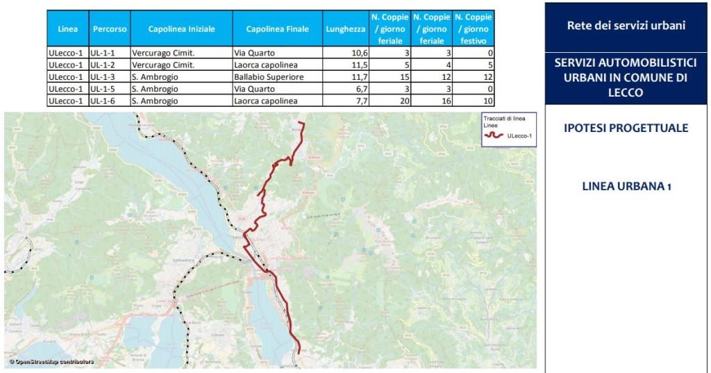Linea urbana 1 - Trasporto pubblico locale IPOTESI 2018 1