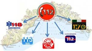 NUE 112 numero unico emergenze